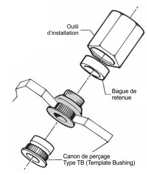 Canons de per age de gabarit type tb - Canon de percage ...